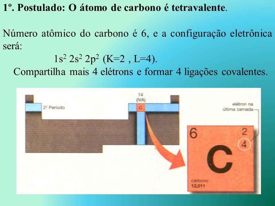 As características fundamentais do átomo de carbono foram determinadas pelo químico alemão Friedrich August Kekulé von Stradonitz, que enunciou os seg