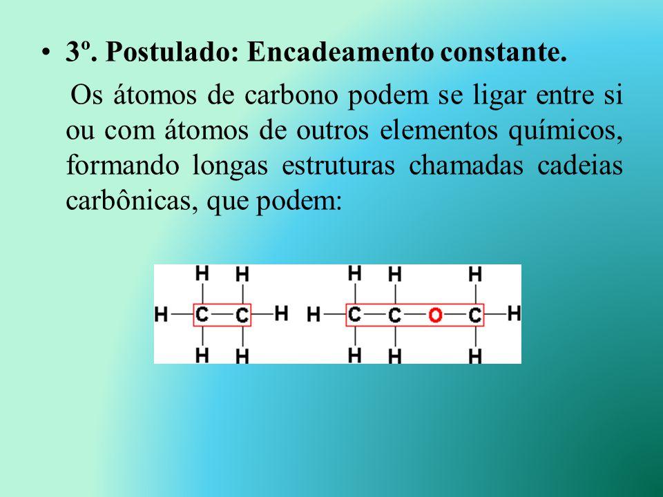 2º. Postulado: As quatro valências do carbono são absolutamente iguais. Considerando o composto orgânico clorometano (CH 3 Cl)