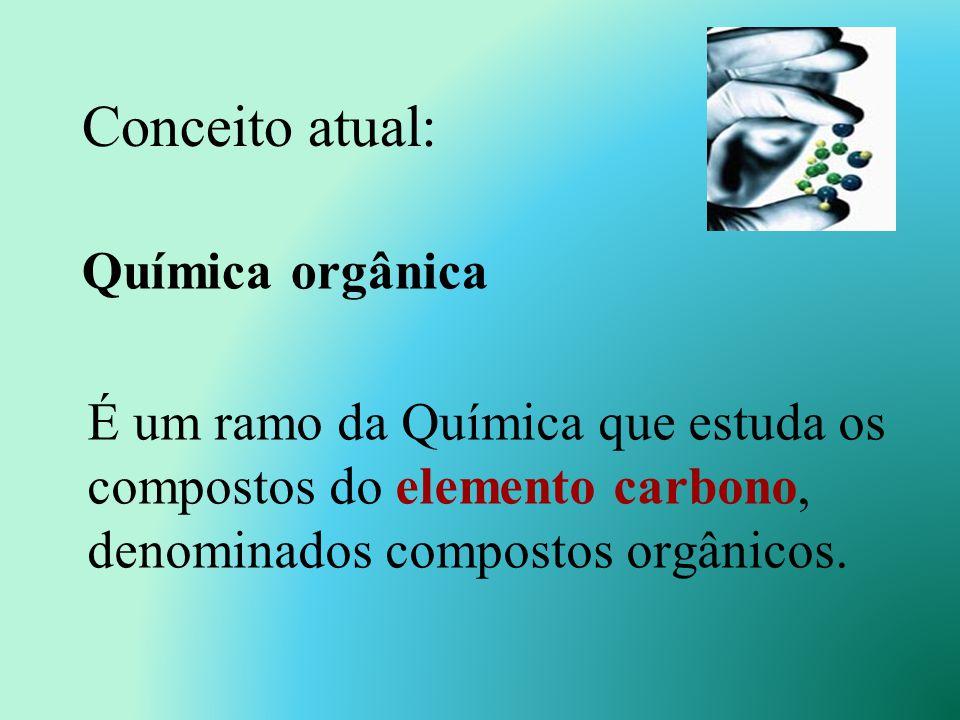Em 1828, as pesquisas em Química orgânica foram ampliadas, principalmente após a descoberta de Woller. Cianato de amônio + aquecimento = Uréia