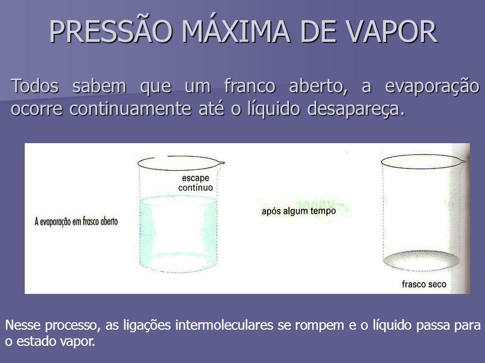 PRESSÃO MÁXIMA DE VAPOR Todos sabem que um franco aberto, a evaporação ocorre continuamente até o líquido desapareça. Nesse processo, as ligações inte
