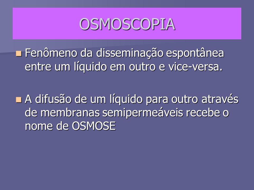OSMOSCOPIA Fenômeno da disseminação espontânea entre um líquido em outro e vice-versa. Fenômeno da disseminação espontânea entre um líquido em outro e