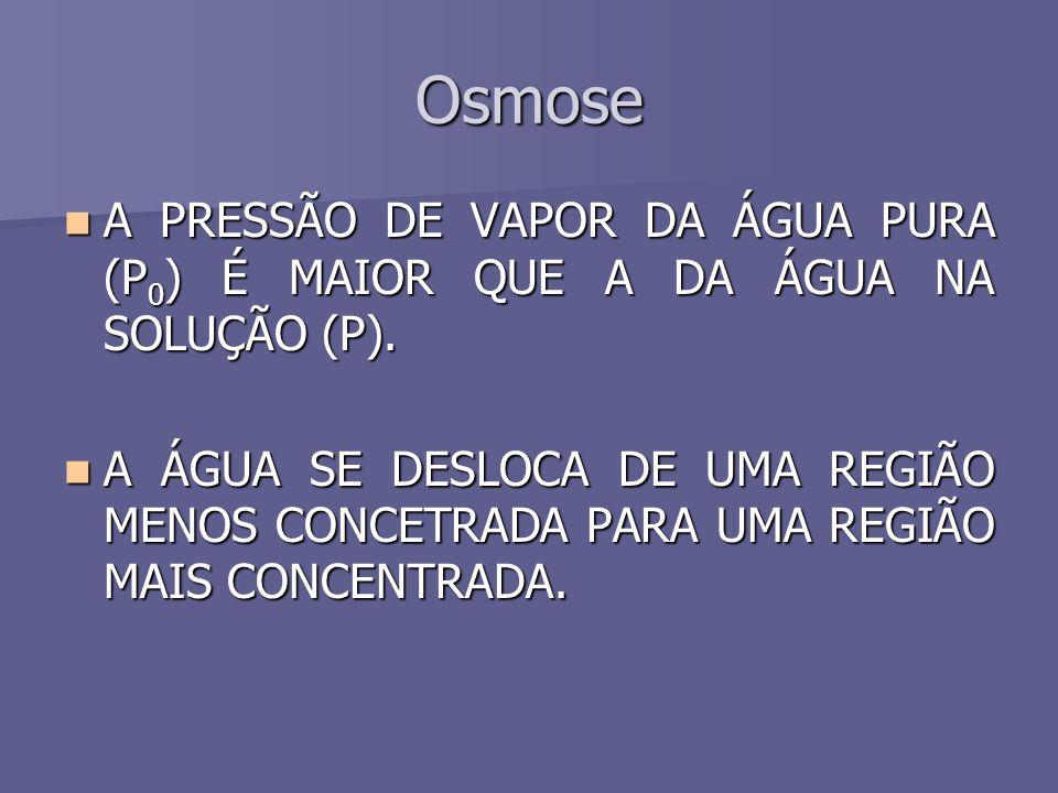 Osmose A PRESSÃO DE VAPOR DA ÁGUA PURA (P 0 ) É MAIOR QUE A DA ÁGUA NA SOLUÇÃO (P). A PRESSÃO DE VAPOR DA ÁGUA PURA (P 0 ) É MAIOR QUE A DA ÁGUA NA SO