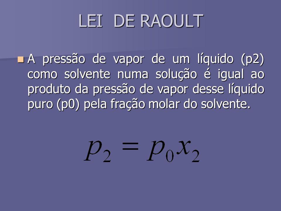 LEI DE RAOULT A pressão de vapor de um líquido (p2) como solvente numa solução é igual ao produto da pressão de vapor desse líquido puro (p0) pela fra