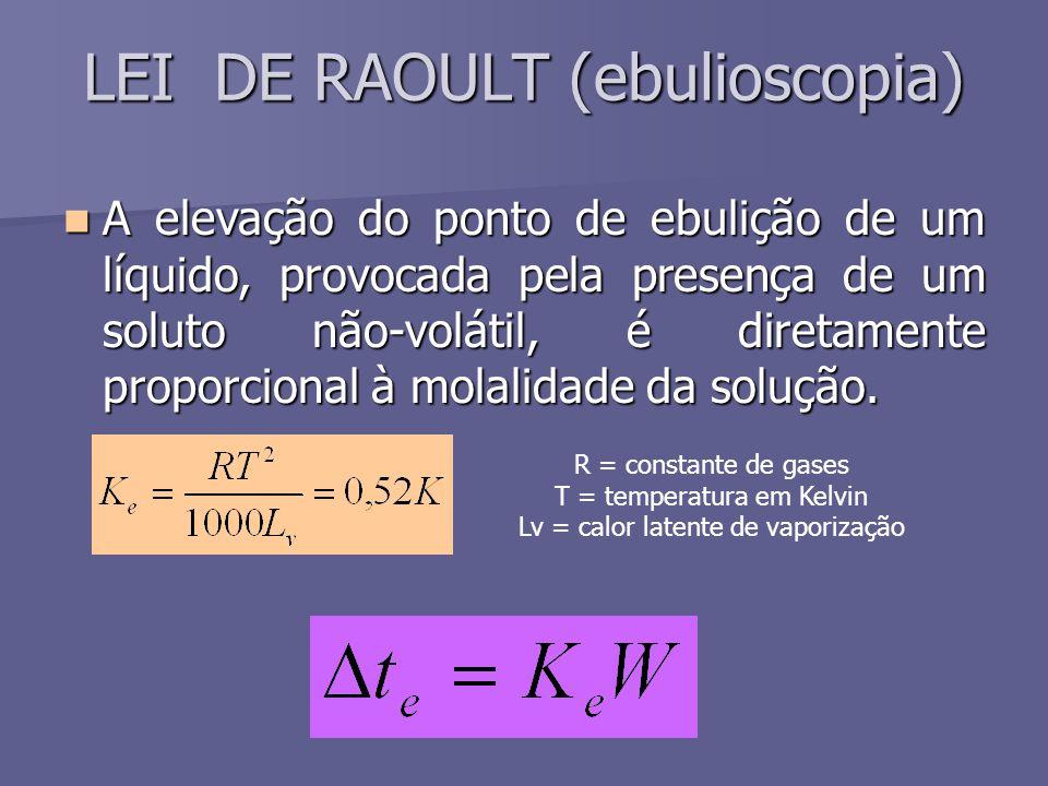 LEI DE RAOULT (ebulioscopia) A elevação do ponto de ebulição de um líquido, provocada pela presença de um soluto não-volátil, é diretamente proporcion