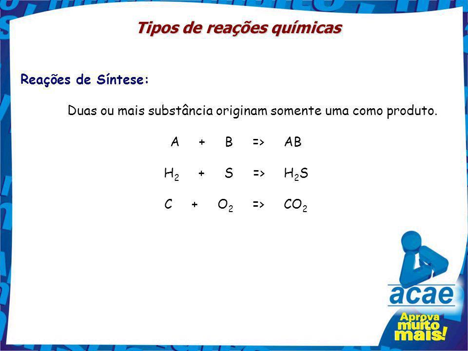 Tipos de reações químicas Reações de Síntese: Duas ou mais substância originam somente uma como produto.