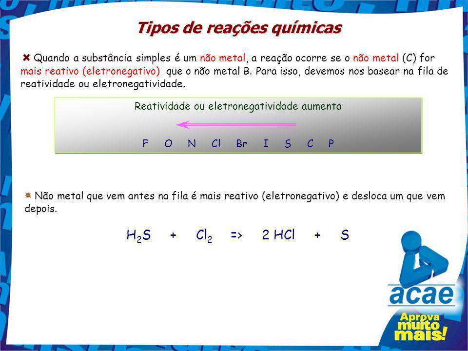 Tipos de reações químicas Reatividade ou eletronegatividade aumenta F O N Cl Br I S C P Quando a substância simples é um não metal, a reação ocorre se o não metal (C) for mais reativo (eletronegativo) que o não metal B.