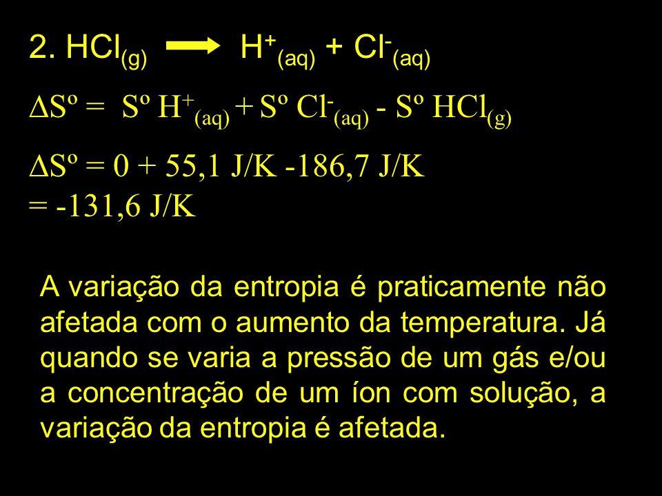 2. HCl (g) H + (aq) + Cl - (aq) Sº = Sº H + (aq) + Sº Cl - (aq) - Sº HCl (g) Sº = 0 + 55,1 J/K -186,7 J/K = -131,6 J/K A variação da entropia é pratic