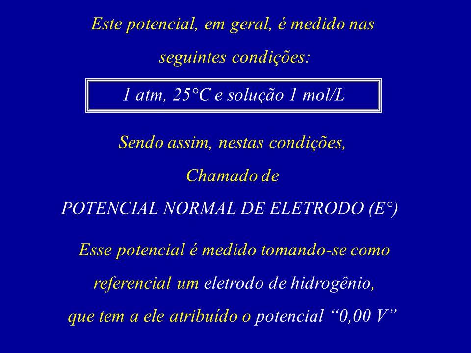 Este potencial, em geral, é medido nas seguintes condições: 1 atm, 25°C e solução 1 mol/L Sendo assim, nestas condições, Chamado de POTENCIAL NORMAL D