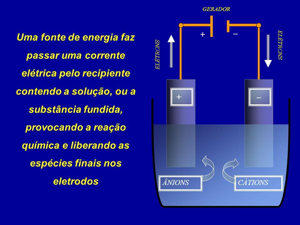 Uma fonte de energia faz passar uma corrente elétrica pelo recipiente contendo a solução, ou a substância fundida, provocando a reação química e liber