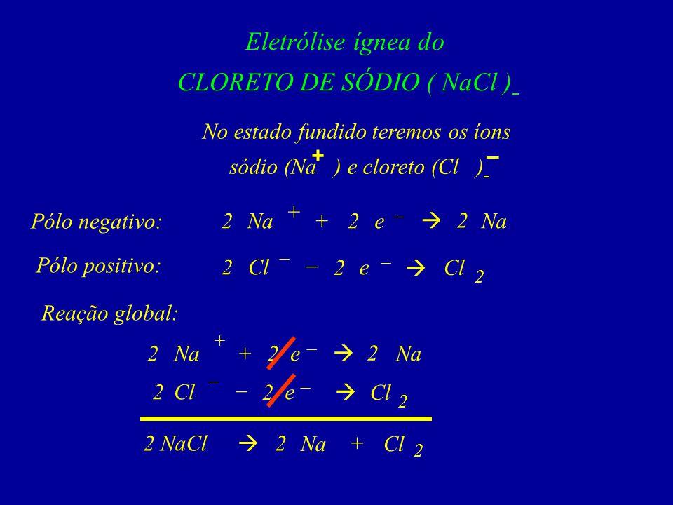 Eletrólise ígnea do CLORETO DE SÓDIO ( NaCl ) No estado fundido teremos os íons sódio (Na ) e cloreto (Cl ) +– Pólo negativo: Na+ + e – Na Pólo positi