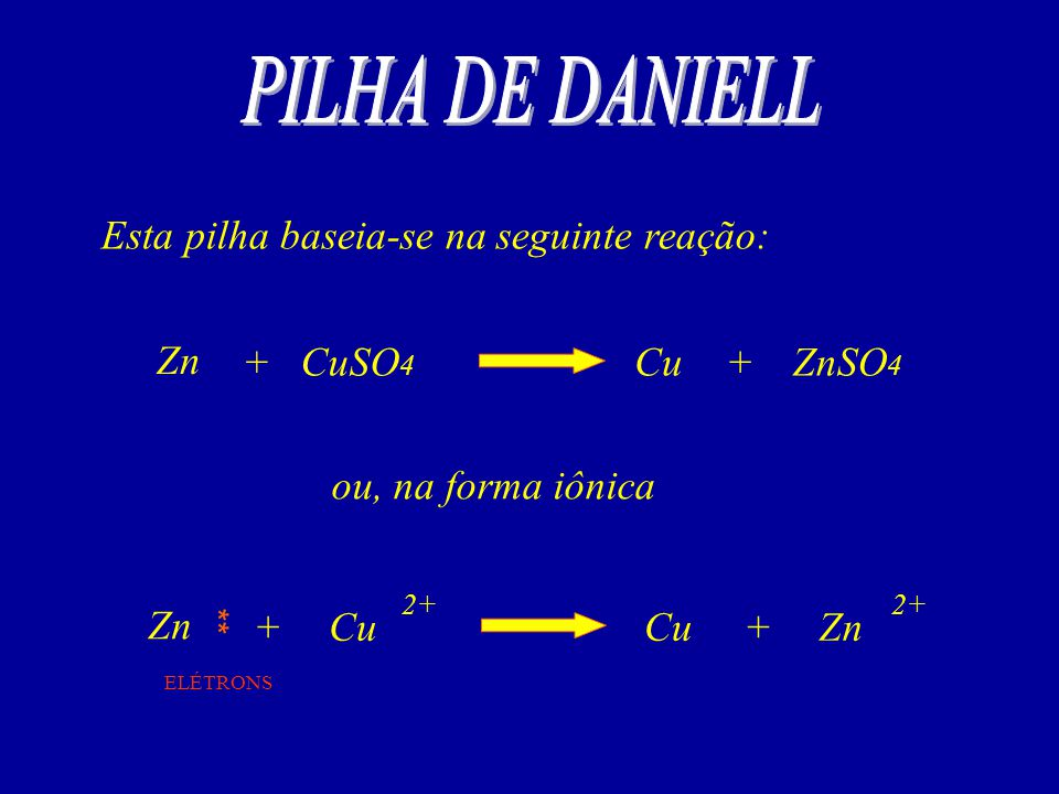 DANIELL percebeu que estes elétrons poderiam ser transferidos do Zn para os íons Cu por um fio condutor externo e, este movimento produzir uma CORRENTE ELÉTRICA 2+