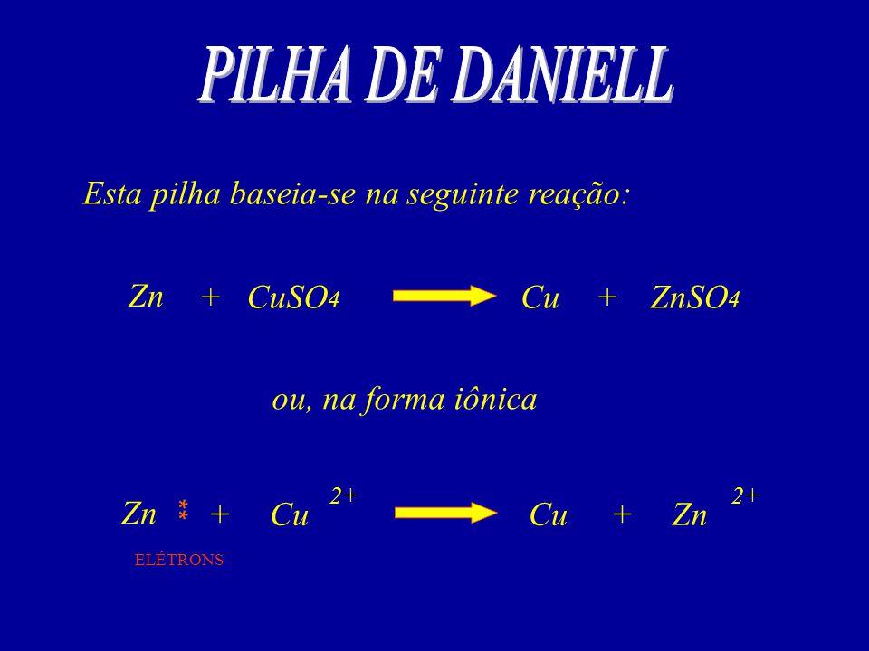 Esta pilha baseia-se na seguinte reação: Zn +CuCuSO 4 +ZnSO 4 ou, na forma iônica 2+ Zn +Cu +Zn 2+ ** ELÉTRONS