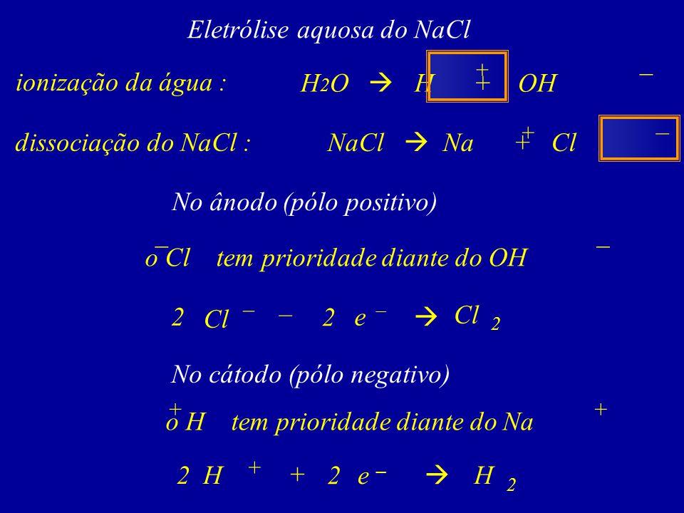 Eletrólise aquosa do NaCl ionização da água : H 2 O H + OH dissociação do NaCl : + – NaCl Na + Cl + – o Cl tem prioridade diante do OH –– No ânodo (pó