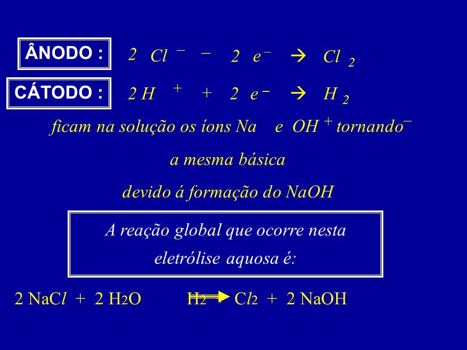 Cl – – e – Cl 2 2 2 ÂNODO : CÁTODO : 2 H + e – 2 H 2 + ficam na solução os íons Na e OH tornando a mesma básica devido á formação do NaOH – + A reação