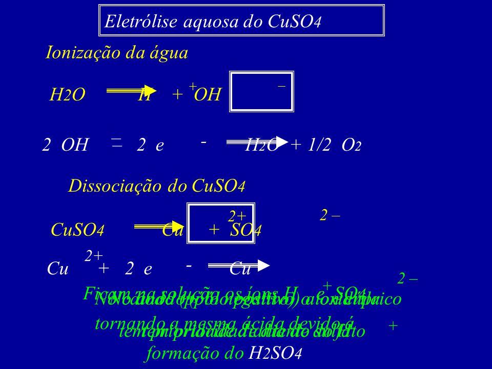 Eletrólise aquosa do CuSO 4 Ionização da água H 2 O H + OH Dissociação do CuSO 4 + – CuSO 4 Cu + SO 4 2+ 2 – No ânodo (pólo positivo) a oxidrila tem p