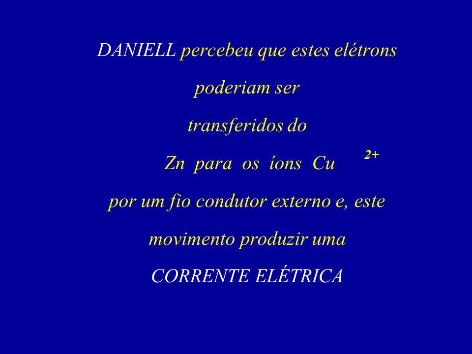 DANIELL percebeu que estes elétrons poderiam ser transferidos do Zn para os íons Cu por um fio condutor externo e, este movimento produzir uma CORRENT
