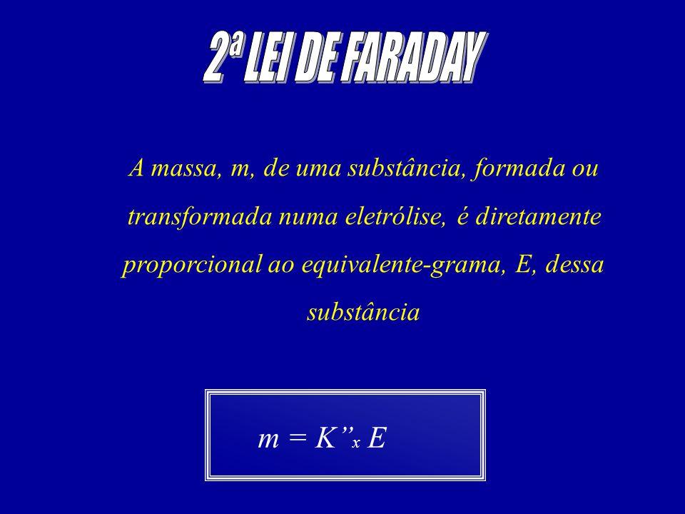 A massa, m, de uma substância, formada ou transformada numa eletrólise, é diretamente proporcional ao equivalente-grama, E, dessa substância m = K x E