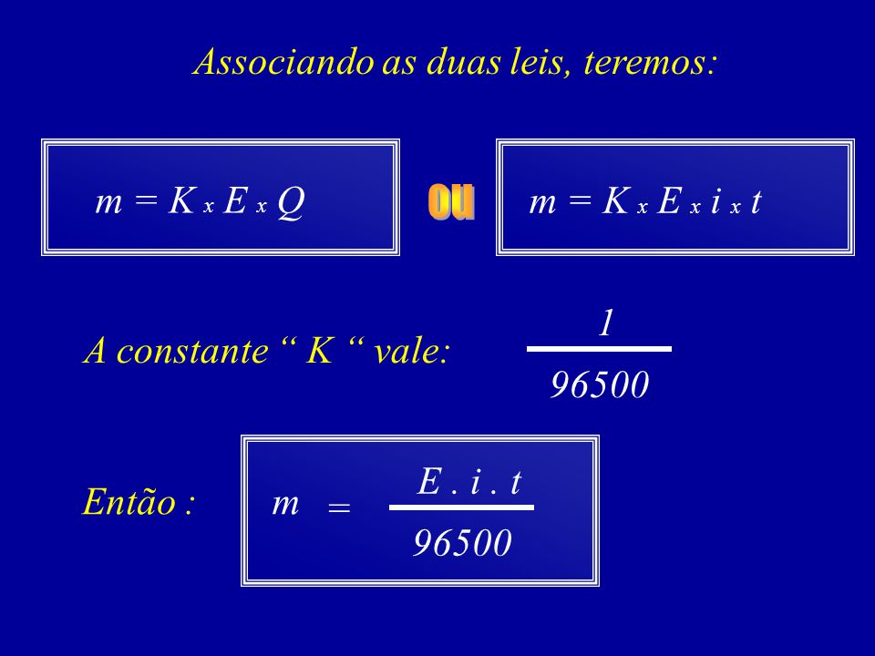 Associando as duas leis, teremos: A constante K vale: 1 96500 Então : = m E. i. t 96500 m = K x E x Q m = K x E x i x t