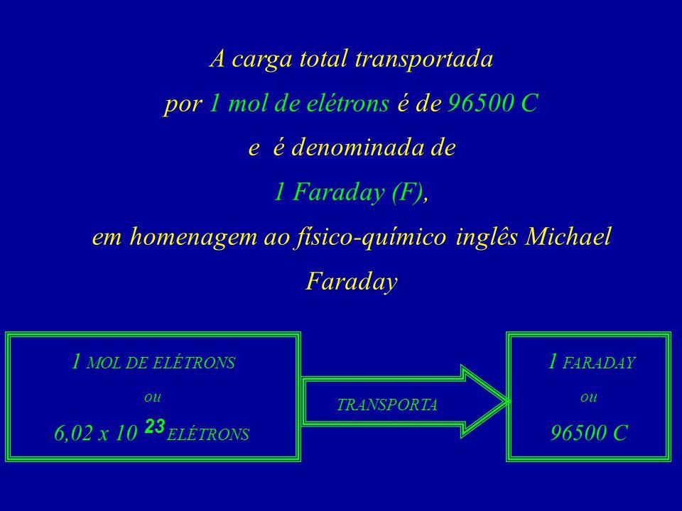 A carga total transportada por 1 mol de elétrons é de 96500 C e é denominada de 1 Faraday (F), em homenagem ao físico-químico inglês Michael Faraday 1