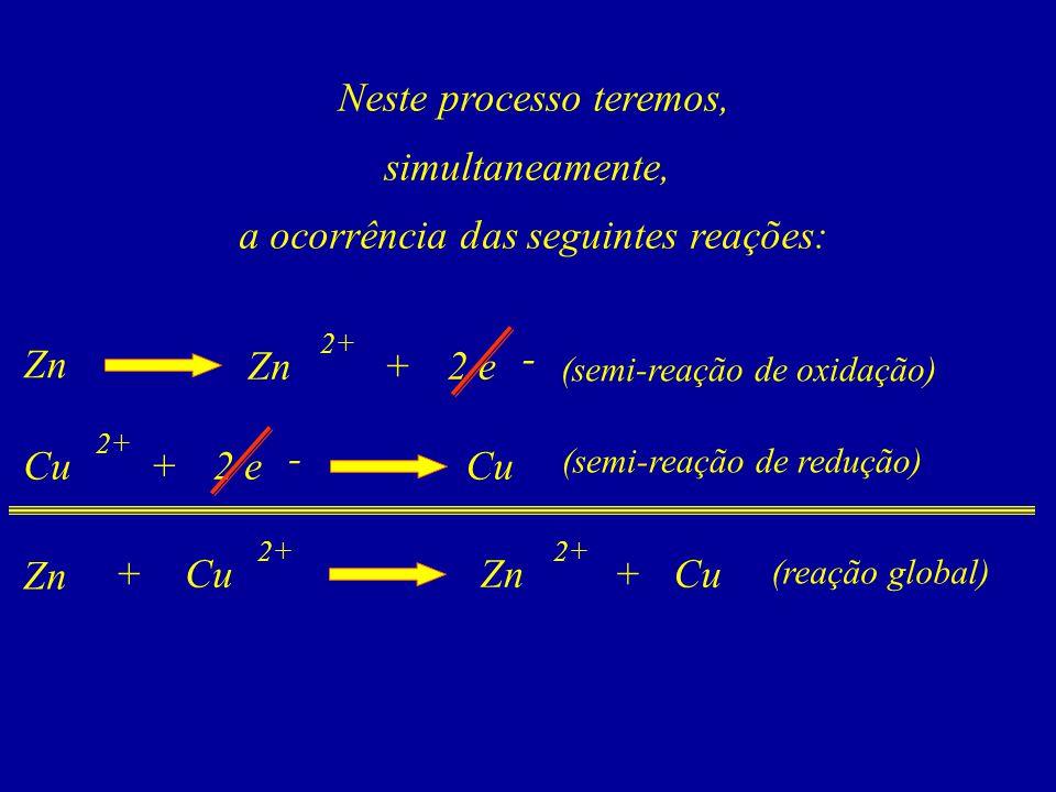Neste processo teremos, simultaneamente, a ocorrência das seguintes reações: 2+ Zn - 2 e Cu +Zn 2+ Zn + Cu + Zn 2+ (semi-reação de oxidação) - 2 e (se