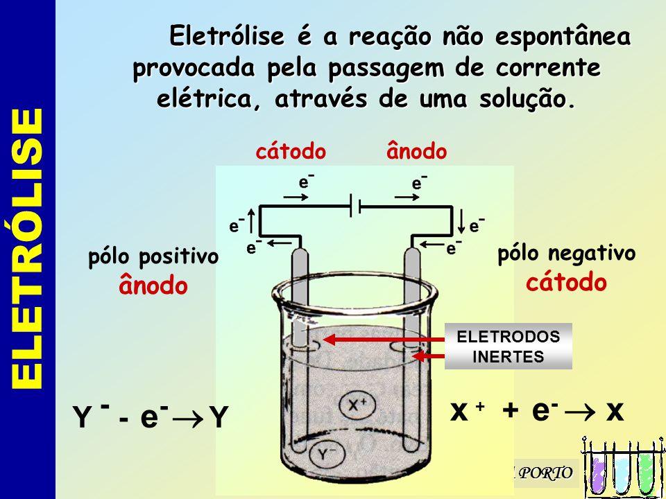 Profa.GRAÇA PORTO ELETROQUÍMICA 1) Eletrólise: reações provocadas pela corrente elétrica.