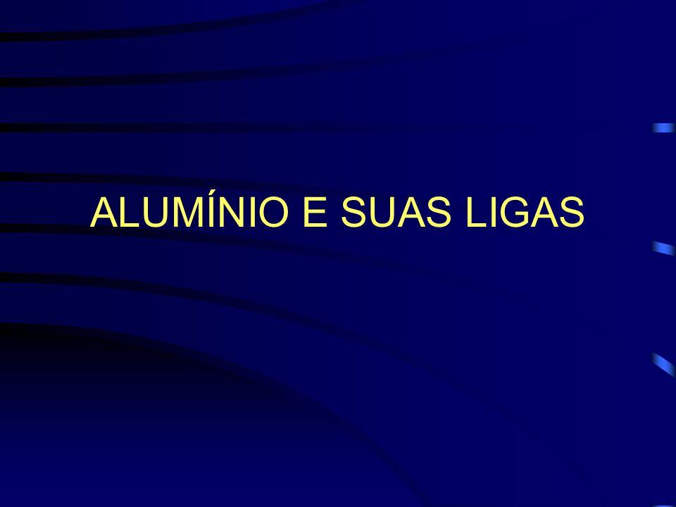 Principais Ligas de Alumínio a) Ligas tratáveis térmica ou mecanicamente: –ligas tratáveis termicamente: –Al-Cu –Al-Zn-Mg –Al-Si-Mg; –ligas endurecidas por trabalho a frio (encruáveis): –Al-Mg –Al-Si b) Ligas para fundição –Al-Cu –Al-Si –Al-Si-Cu/Mg –Al-Mg –Al-Sn