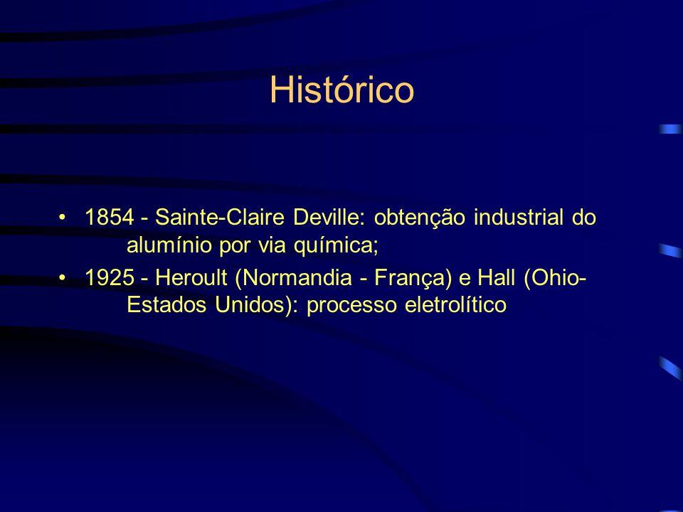 Histórico Gregos e Romanos: medicina - alumina (Al 2 O 3 ) encontrada em minérios; 1787 - Lavoisier : suspeitou que esta substância era um óxido de um