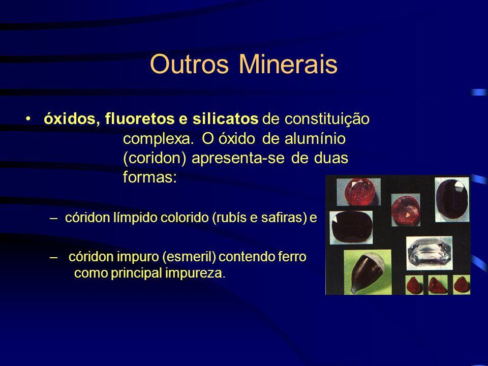 Principais Minerais bauxita Al 2 O 3.nH 2 O: 48% a 64% de alumina, de aparência física é muito variável (branca, cinza ou creme para baixa porcentagem de ferro; amarelo, marrom-claro, rosado ou vermelho- escuro para altas percentagens de ferro).