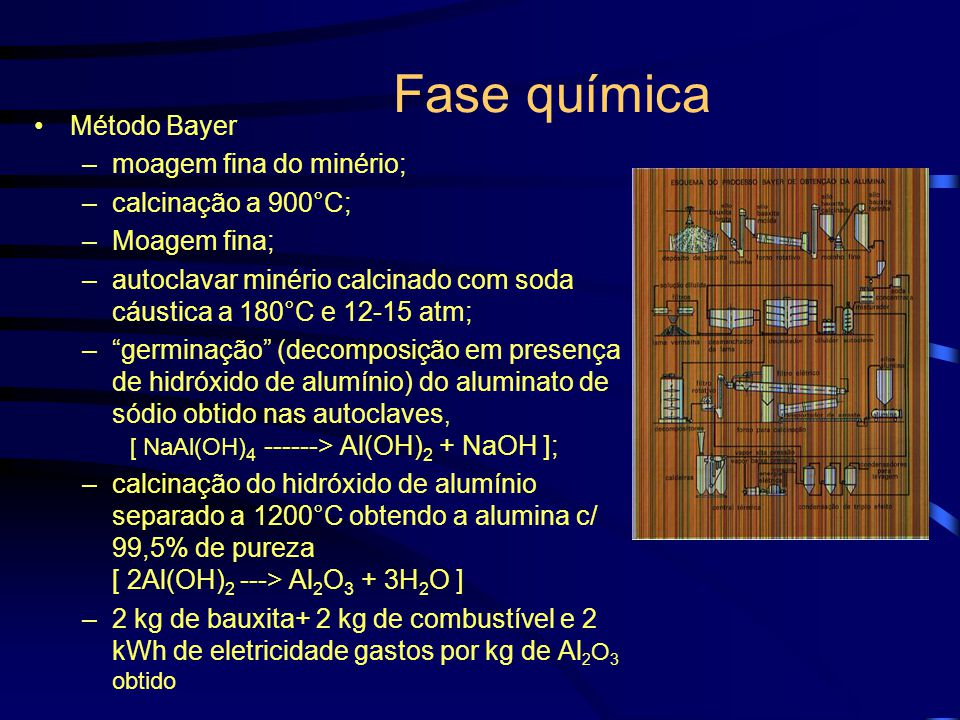 Obtenção do Alumínio Fase química: extração do óxido (Al 2 O 3 ) que contém o metal; Fase eletrolítica: eletrólise da alumina dissolvida em um sal fundido.