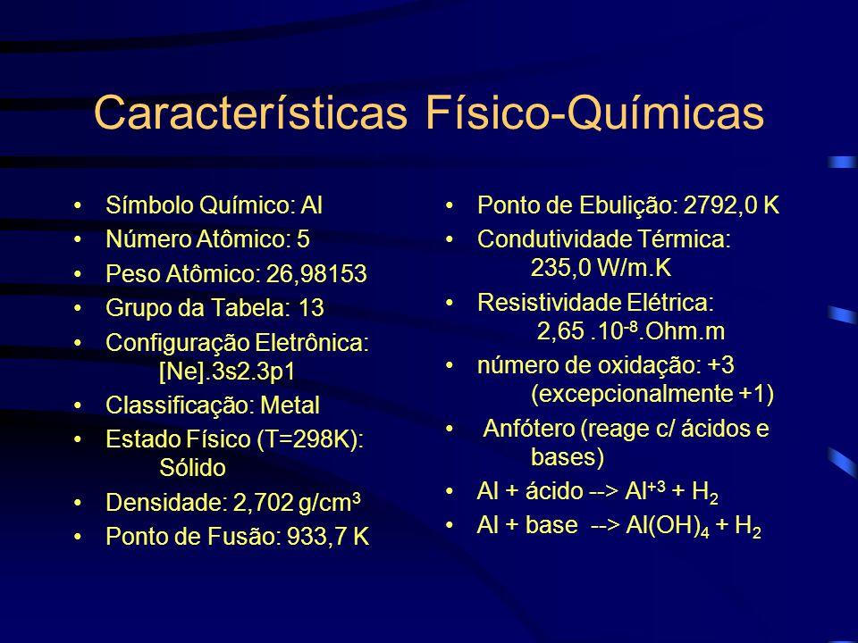 Características Físico-Químicas Símbolo Químico: Al Número Atômico: 5 Peso Atômico: 26,98153 Grupo da Tabela: 13 Configuração Eletrônica: [Ne].3s2.3p1 Classificação: Metal Estado Físico (T=298K): Sólido Densidade: 2,702 g/cm 3 Ponto de Fusão: 933,7 K Ponto de Ebulição: 2792,0 K Condutividade Térmica: 235,0 W/m.K Resistividade Elétrica: 2,65.10 -8.Ohm.m número de oxidação: +3 (excepcionalmente +1) Anfótero (reage c/ ácidos e bases) Al + ácido --> Al +3 + H 2 Al + base --> Al(OH) 4 + H 2