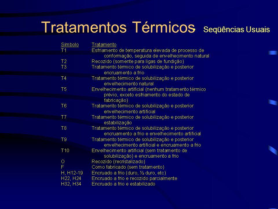 Tratamentos Térmicos Estabilização: tratamento usual para ligas encruáveis –aquecimento a cerca de 150°C por algumas horas para obtenção de material e