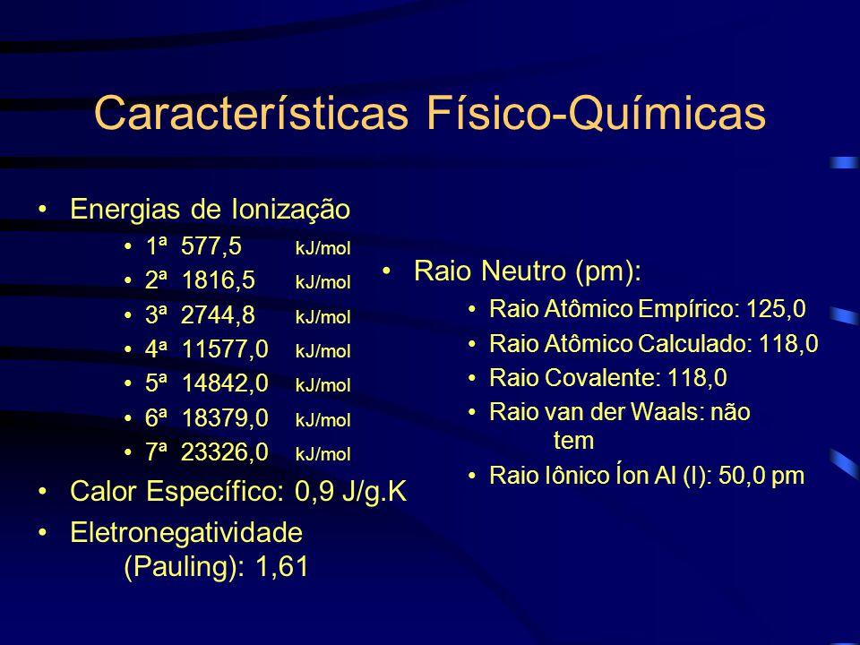 Características Físico-Químicas Energias de Ionização 1ª 577,5 kJ/mol 2ª 1816,5 kJ/mol 3ª 2744,8 kJ/mol 4 a 11577,0 kJ/mol 5ª 14842,0 kJ/mol 6ª 18379,0 kJ/mol 7ª 23326,0 kJ/mol Calor Específico: 0,9 J/g.K Eletronegatividade (Pauling): 1,61 Raio Neutro (pm): Raio Atômico Empírico: 125,0 Raio Atômico Calculado: 118,0 Raio Covalente: 118,0 Raio van der Waals: não tem Raio Iônico Íon Al (I): 50,0 pm