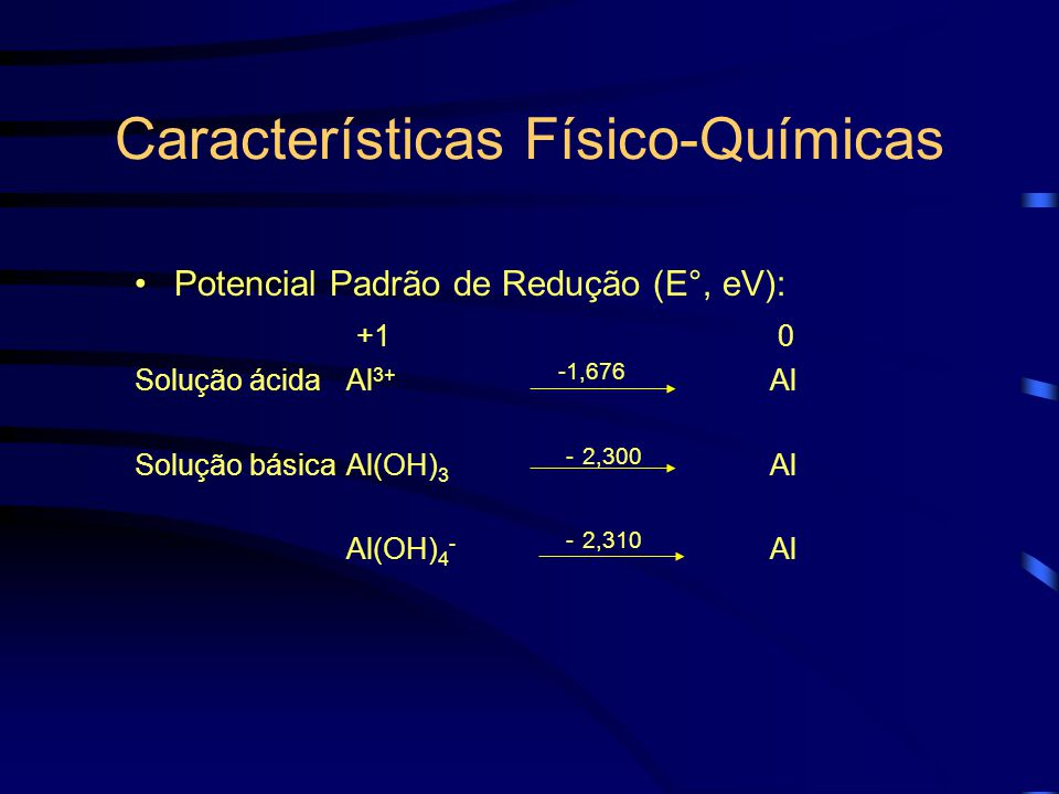 Características Físico-Químicas Potencial Padrão de Redução (E°, eV): +1 0 Solução ácidaAl 3+ -1,676 Al Solução básicaAl(OH) 3 - 2,300 Al Al(OH) 4 - - 2,310 Al