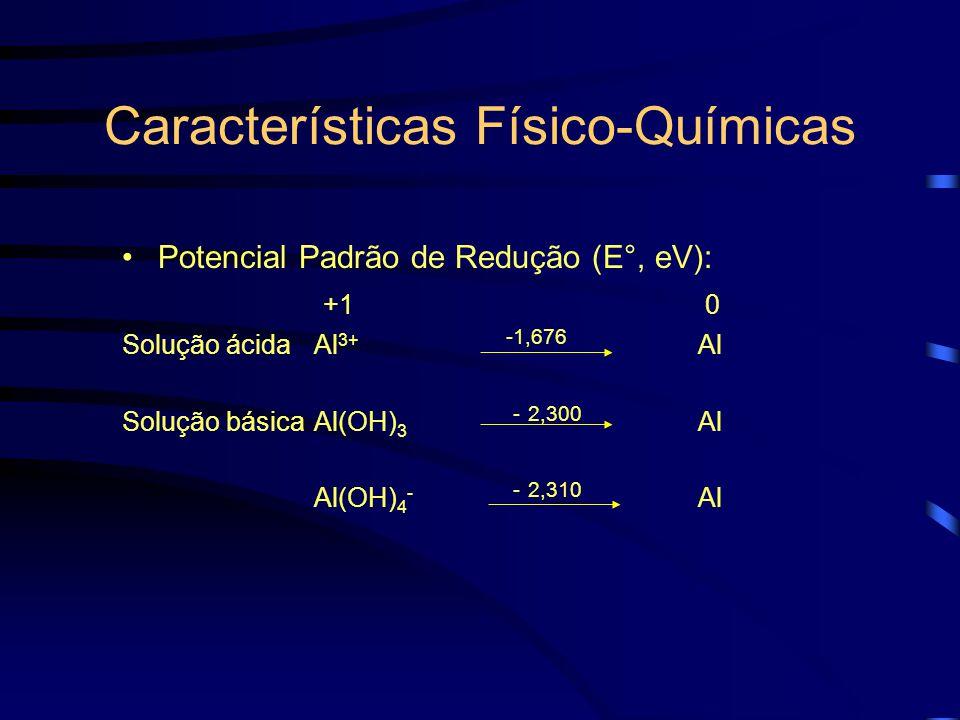 Características Físico-Químicas Energias de Ionização 1ª 577,5 kJ/mol 2ª 1816,5 kJ/mol 3ª 2744,8 kJ/mol 4 a 11577,0 kJ/mol 5ª 14842,0 kJ/mol 6ª 18379,