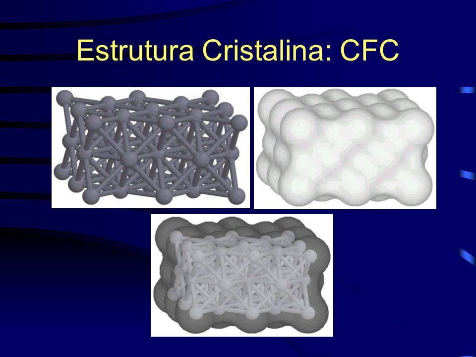 Estrutura Cristalina: CFC