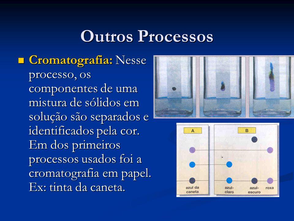 Outros Processos Cromatografia: Nesse processo, os componentes de uma mistura de sólidos em solução são separados e identificados pela cor.