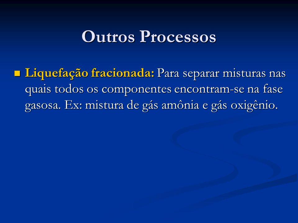 Outros Processos Liquefação fracionada: Para separar misturas nas quais todos os componentes encontram-se na fase gasosa.