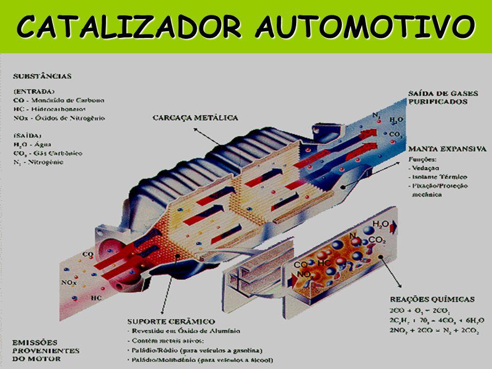 CATALIZADOR AUTOMOTIVO