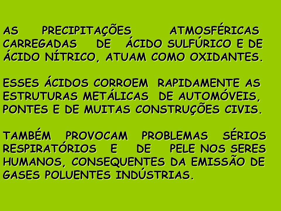 AS PRECIPITAÇÕES ATMOSFÉRICAS CARREGADAS DE ÁCIDO SULFÚRICO E DE ÁCIDO NÍTRICO, ATUAM COMO OXIDANTES.