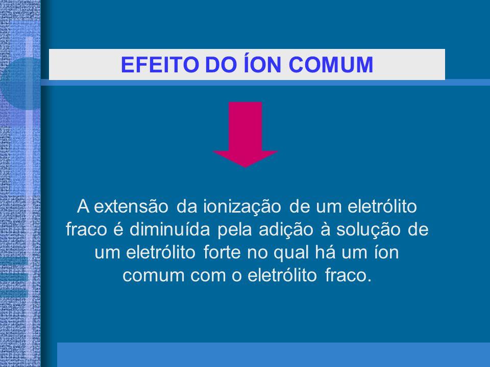 EFEITO DO ÍON COMUM A extensão da ionização de um eletrólito fraco é diminuída pela adição à solução de um eletrólito forte no qual há um íon comum com o eletrólito fraco.