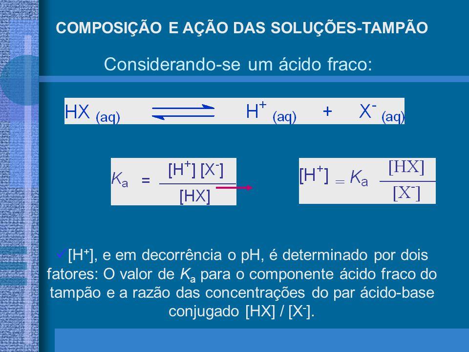 COMPOSIÇÃO E AÇÃO DAS SOLUÇÕES-TAMPÃO Considerando-se um ácido fraco: [H + ], e em decorrência o pH, é determinado por dois fatores: O valor de K a pa