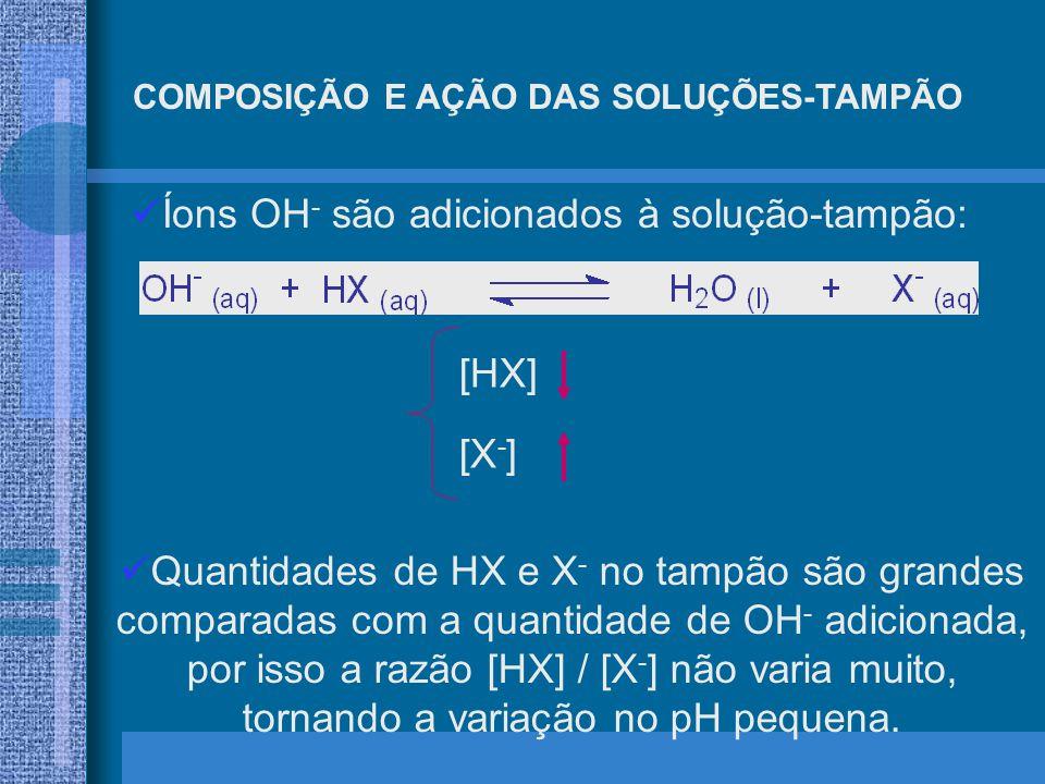 COMPOSIÇÃO E AÇÃO DAS SOLUÇÕES-TAMPÃO Íons OH - são adicionados à solução-tampão: [HX] [X - ] Quantidades de HX e X - no tampão são grandes comparadas