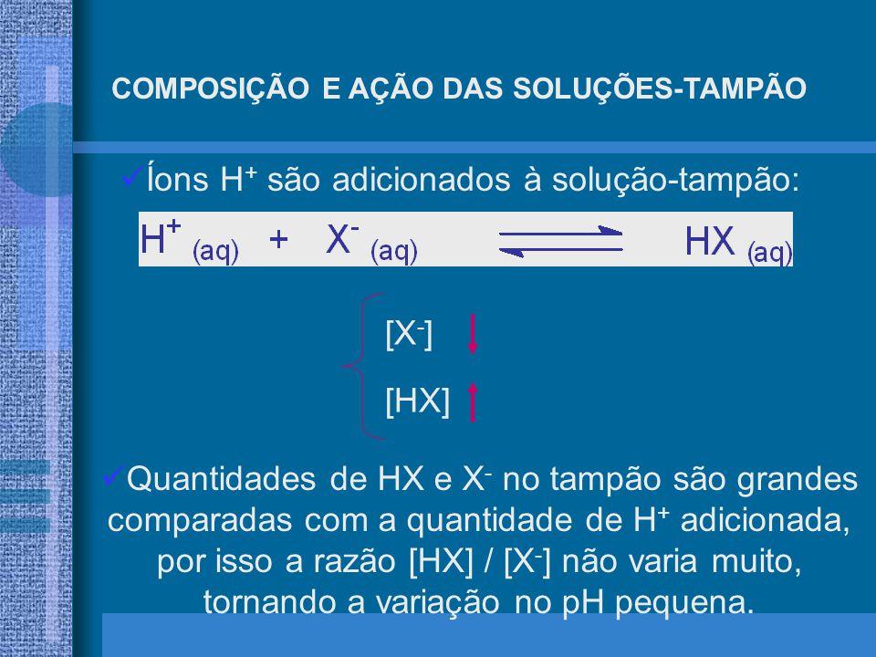 COMPOSIÇÃO E AÇÃO DAS SOLUÇÕES-TAMPÃO Íons H + são adicionados à solução-tampão: [X - ] [HX] Quantidades de HX e X - no tampão são grandes comparadas com a quantidade de H + adicionada, por isso a razão [HX] / [X - ] não varia muito, tornando a variação no pH pequena.