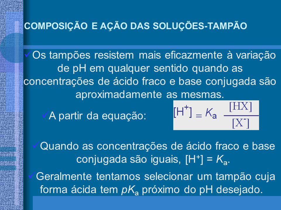 COMPOSIÇÃO E AÇÃO DAS SOLUÇÕES-TAMPÃO Os tampões resistem mais eficazmente à variação de pH em qualquer sentido quando as concentrações de ácido fraco