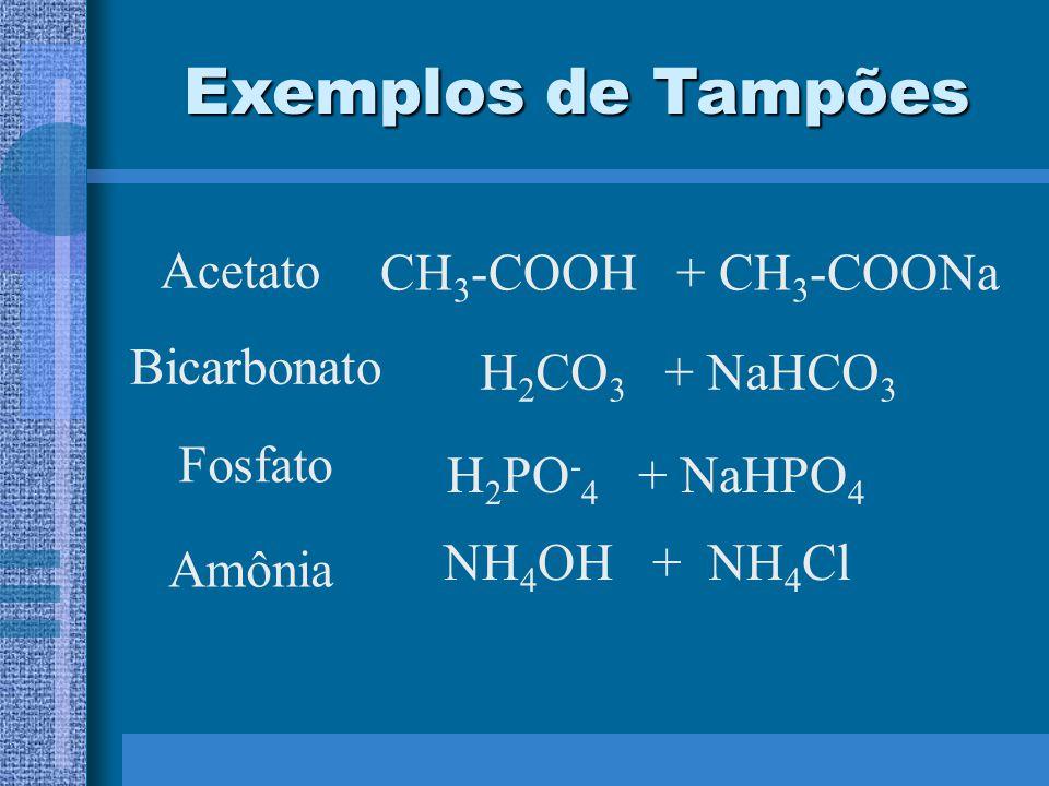 Exemplos de Tampões CH 3 -COOH + CH 3 -COONa Acetato Bicarbonato H 2 CO 3 + NaHCO 3 Fosfato H 2 PO - 4 + NaHPO 4 Amônia NH 4 OH + NH 4 Cl