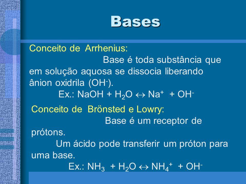 Bases Conceito de Arrhenius: Base é toda substância que em solução aquosa se dissocia liberando ânion oxidrila (OH - ). Ex.: NaOH + H 2 O Na + + OH -
