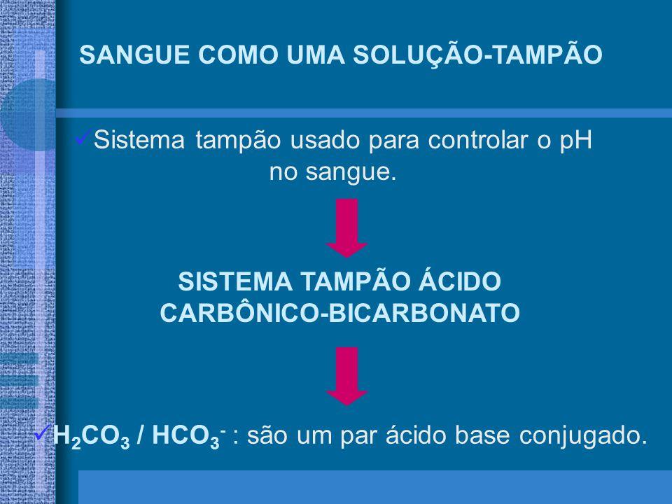 SANGUE COMO UMA SOLUÇÃO-TAMPÃO Sistema tampão usado para controlar o pH no sangue. SISTEMA TAMPÃO ÁCIDO CARBÔNICO-BICARBONATO H 2 CO 3 / HCO 3 - : são