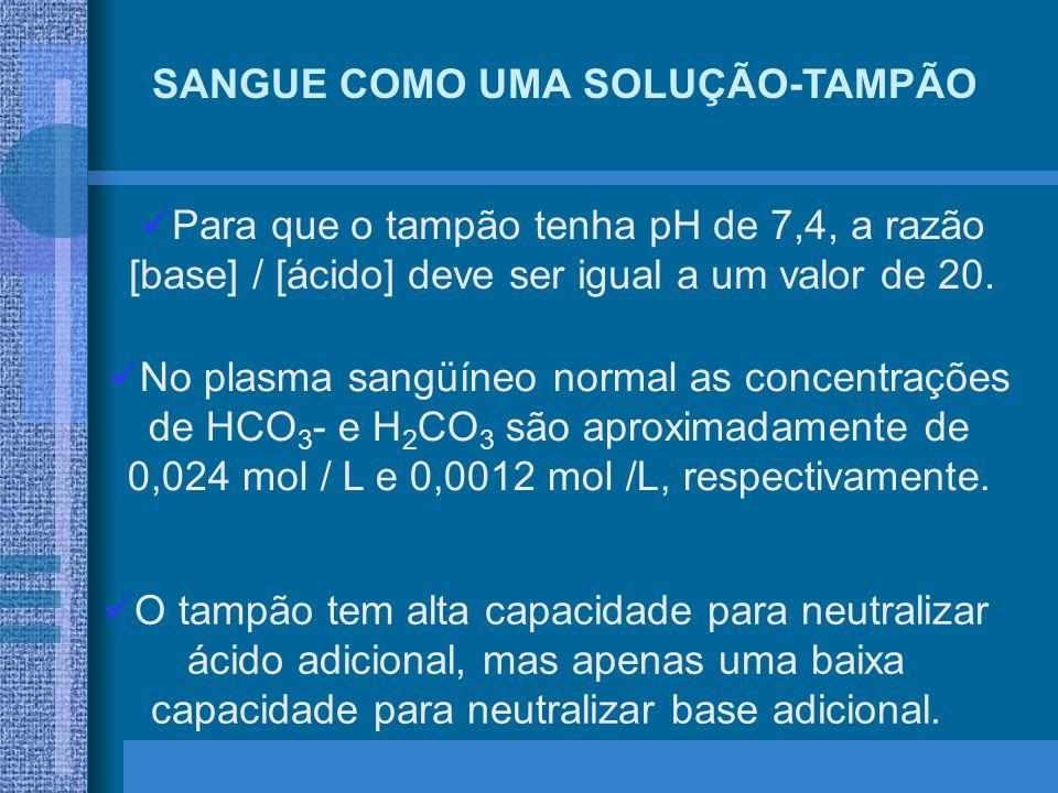 SANGUE COMO UMA SOLUÇÃO-TAMPÃO Para que o tampão tenha pH de 7,4, a razão [base] / [ácido] deve ser igual a um valor de 20. No plasma sangüíneo normal