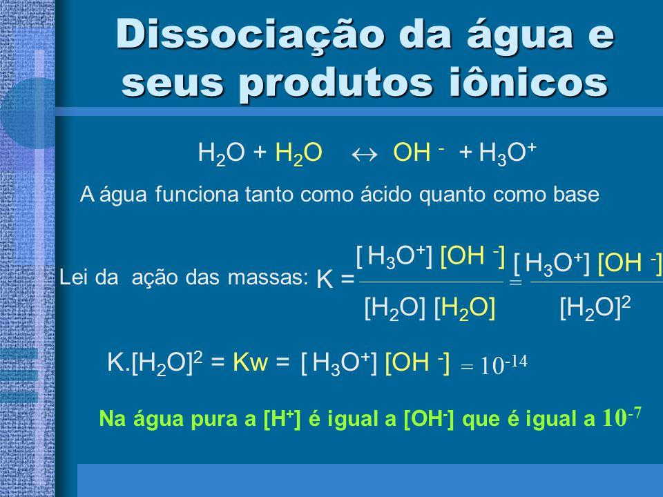 Equação de Henderson- Hasselbalch HAH + + A - Ka = [H + ] [A - ] [HÁ] H + = Ka.