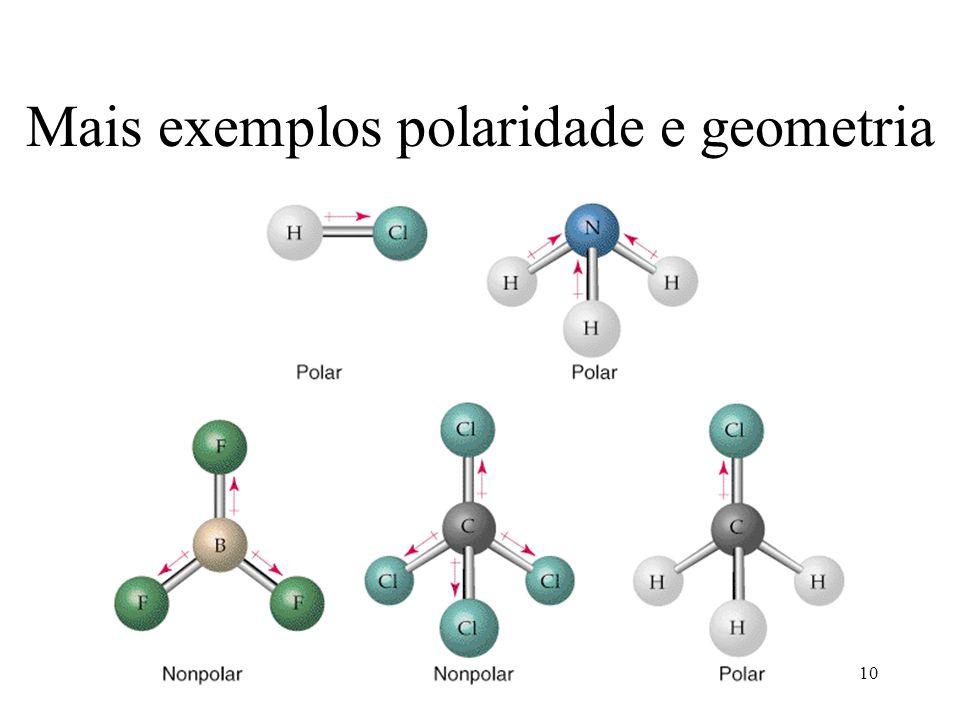10 Mais exemplos polaridade e geometria
